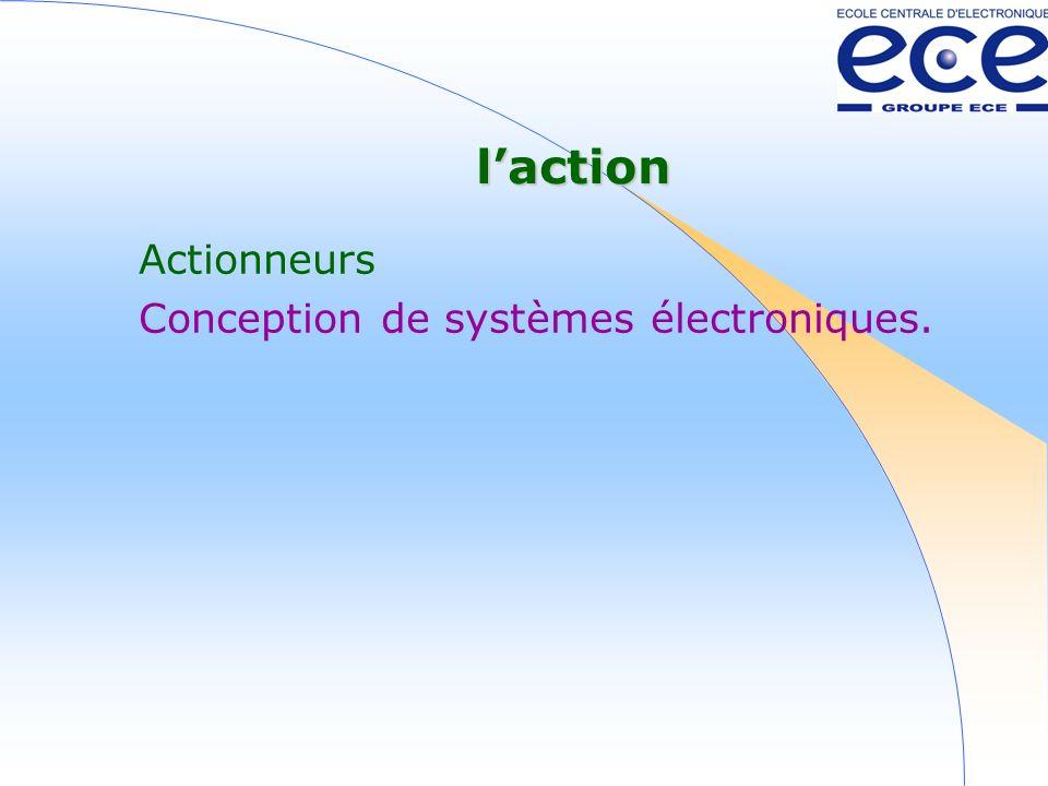 laction Actionneurs Conception de systèmes électroniques.