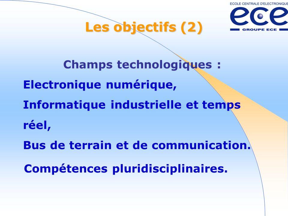 Champs technologiques : Electronique numérique, Informatique industrielle et temps réel, Bus de terrain et de communication.