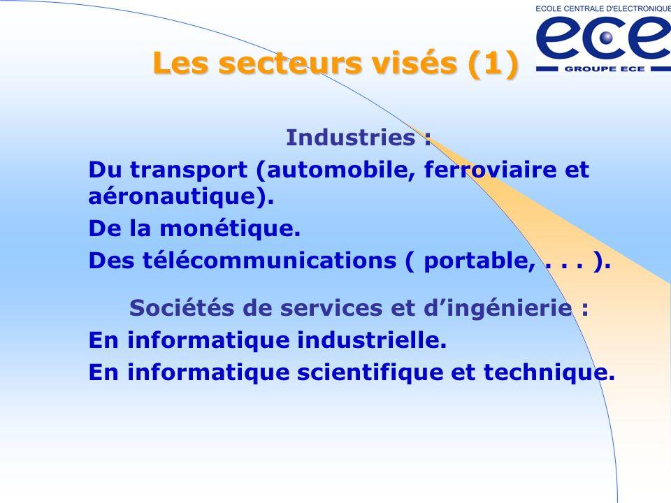 Les secteurs visés (2) Sociétés détudes et de conseils en hautes technologies, en technologies nouvelles et innovantes.
