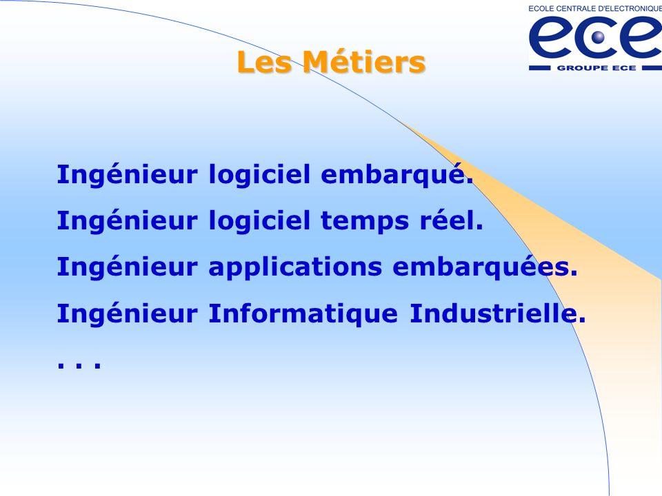 Exemples de thèmes de stages ING4 : Podomètre électronique chez Freescale (USA).