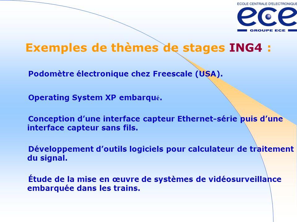 Exemples de th è mes de stages ING5 : Prototype DVB-T (Télévision numérique terrestre) dans l automobile.