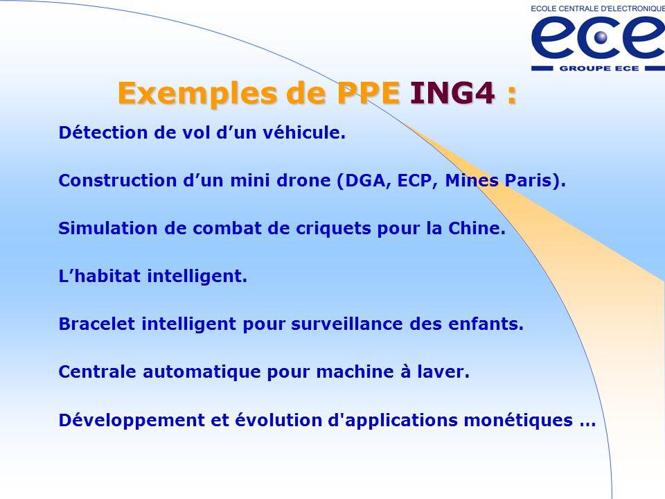 Exemples de PFE ING5 : Conception d un autopilote en commande de vol.