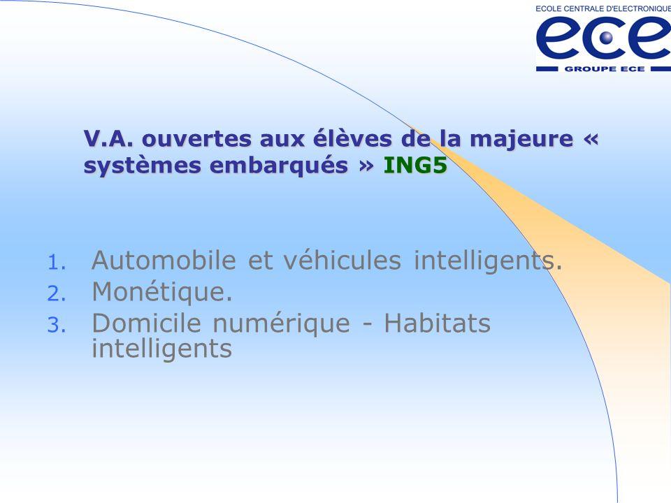 V.A.ouvertes aux élèves de la majeure « systèmes embarqués » ING5 1.