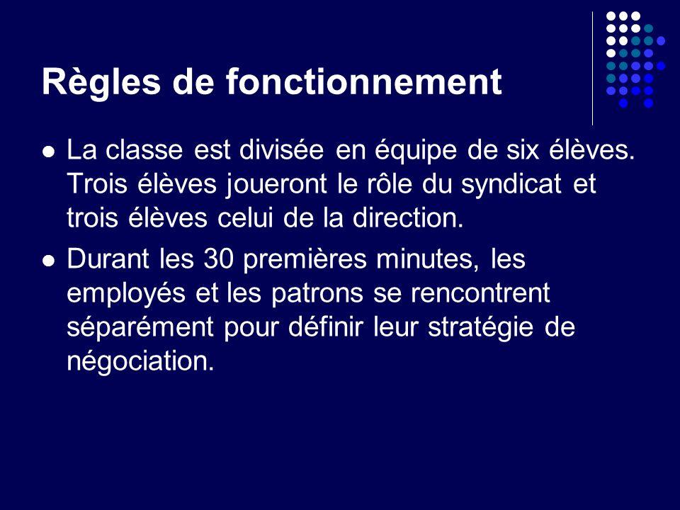 Règles de fonctionnement (2) La période de négociation durera 90 minutes.