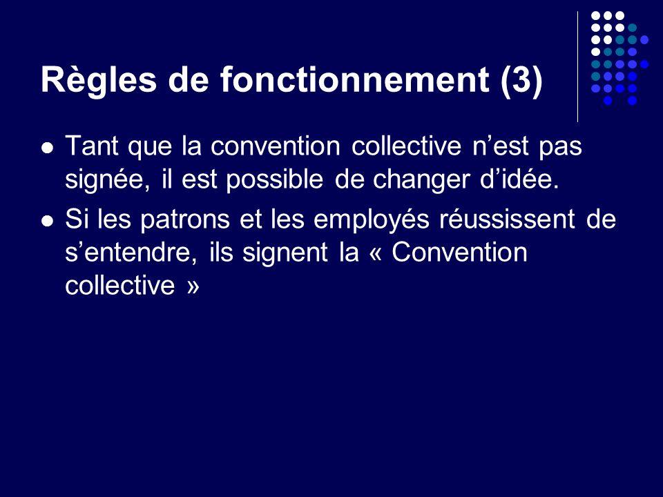 Règles de fonctionnement (3) Tant que la convention collective nest pas signée, il est possible de changer didée.