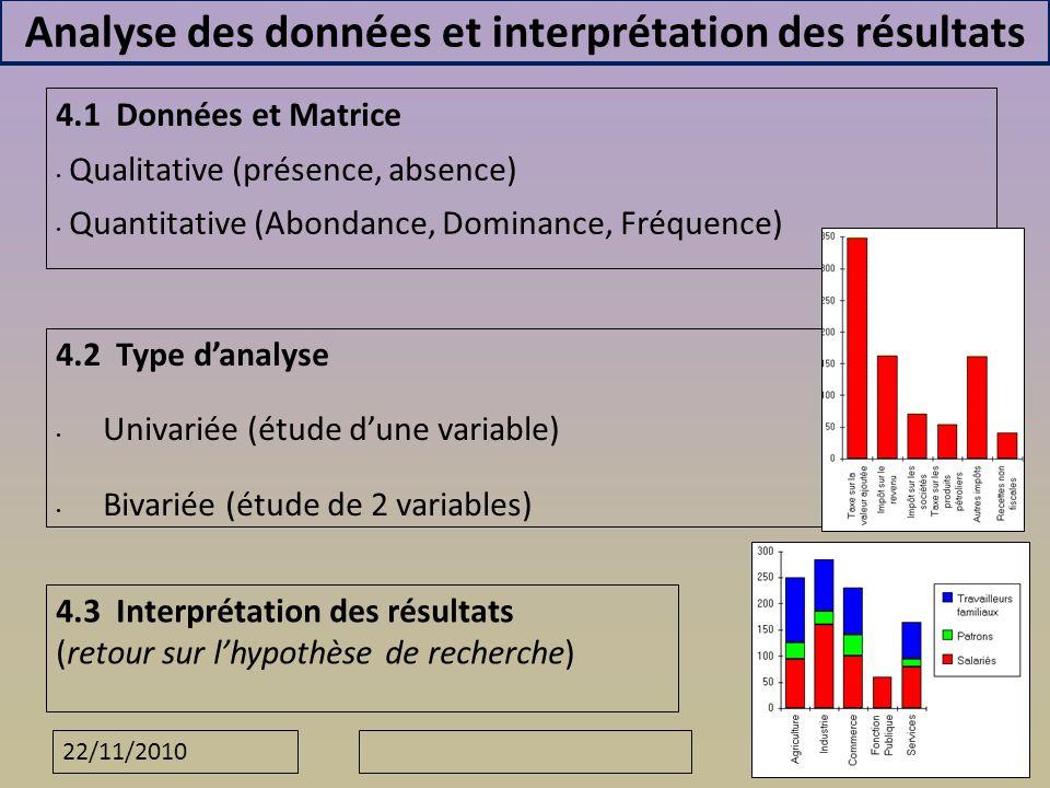 22/11/2010 Analyse des données et interprétation des résultats 4.2 Type danalyse Univariée (étude dune variable) Bivariée (étude de 2 variables) 4.1 D