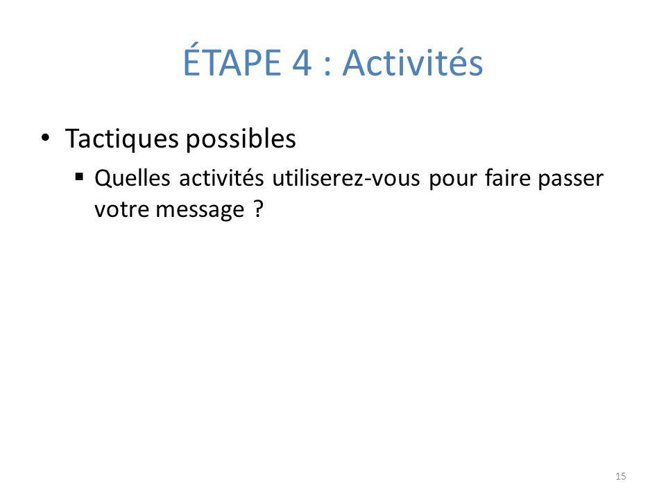 ÉTAPE 4 : Activités Tactiques possibles Quelles activités utiliserez-vous pour faire passer votre message .