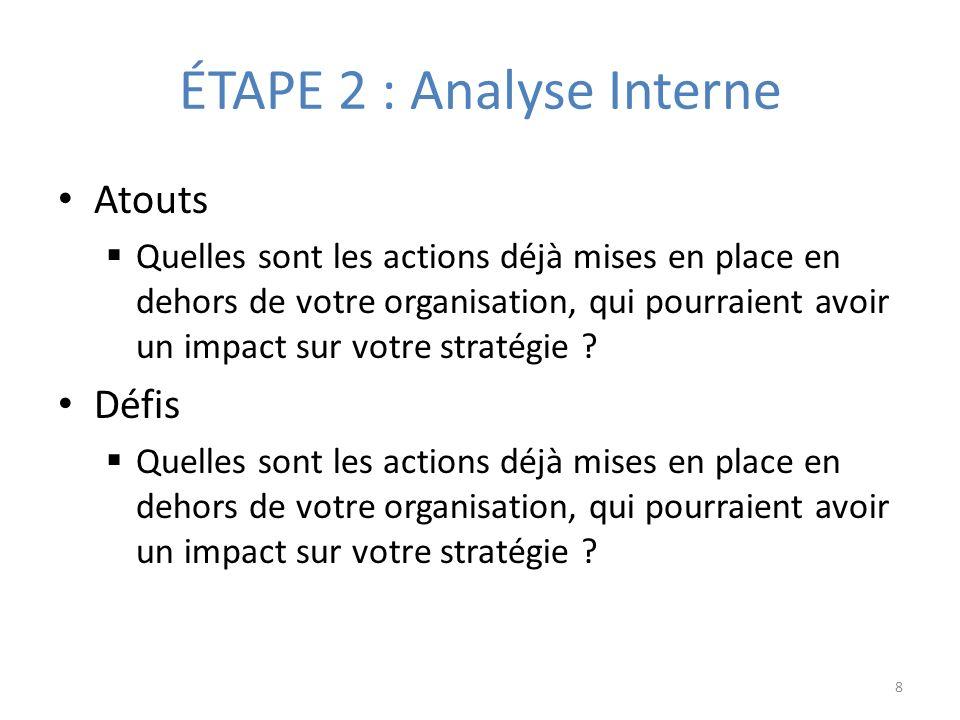 ÉTAPE 2 : Analyse Interne Atouts Quelles sont les actions déjà mises en place en dehors de votre organisation, qui pourraient avoir un impact sur votre stratégie .