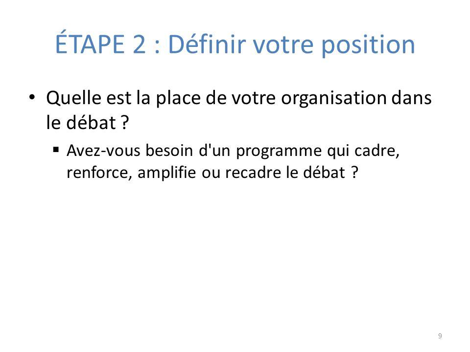 ÉTAPE 2 : Définir votre position Quelle est la place de votre organisation dans le débat .