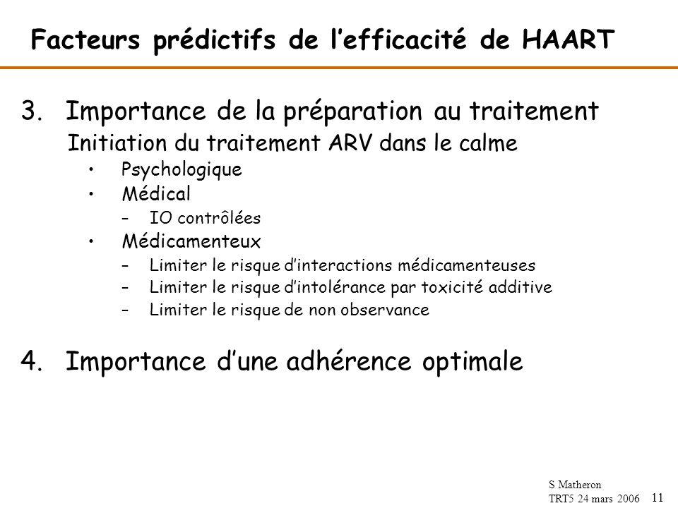 11 S Matheron TRT5 24 mars 2006 Facteurs prédictifs de lefficacité de HAART 3.Importance de la préparation au traitement Initiation du traitement ARV