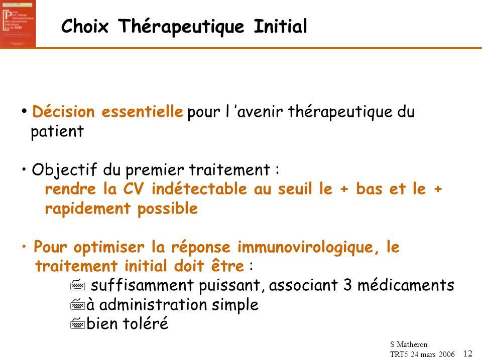 12 S Matheron TRT5 24 mars 2006 Choix Thérapeutique Initial Décision essentielle pour l avenir thérapeutique du patient Objectif du premier traitement