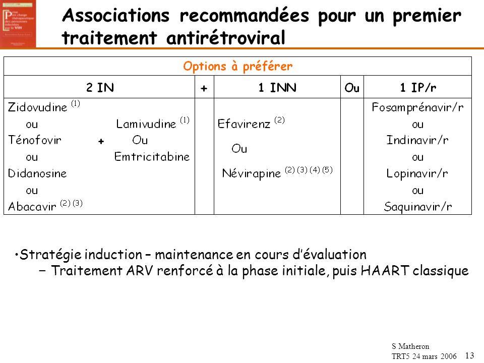 13 S Matheron TRT5 24 mars 2006 Associations recommandées pour un premier traitement antirétroviral Stratégie induction – maintenance en cours dévaluation Traitement ARV renforcé à la phase initiale, puis HAART classique