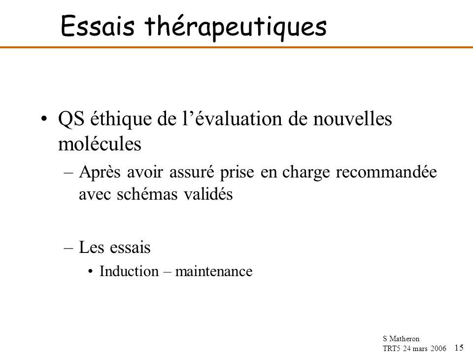 15 S Matheron TRT5 24 mars 2006 Essais thérapeutiques QS éthique de lévaluation de nouvelles molécules –Après avoir assuré prise en charge recommandée
