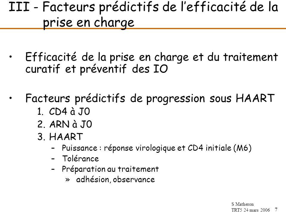 7 S Matheron TRT5 24 mars 2006 III - Facteurs prédictifs de lefficacité de la prise en charge Efficacité de la prise en charge et du traitement curatif et préventif des IO Facteurs prédictifs de progression sous HAART 1.CD4 à J0 2.ARN à J0 3.HAART –Puissance : réponse virologique et CD4 initiale (M6) –Tolérance –Préparation au traitement »adhésion, observance