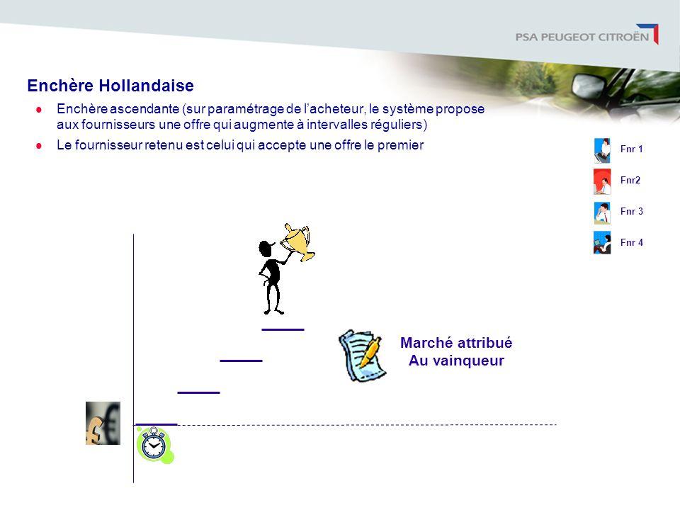 Enchère Hollandaise Enchère ascendante (sur paramétrage de lacheteur, le système propose aux fournisseurs une offre qui augmente à intervalles régulie