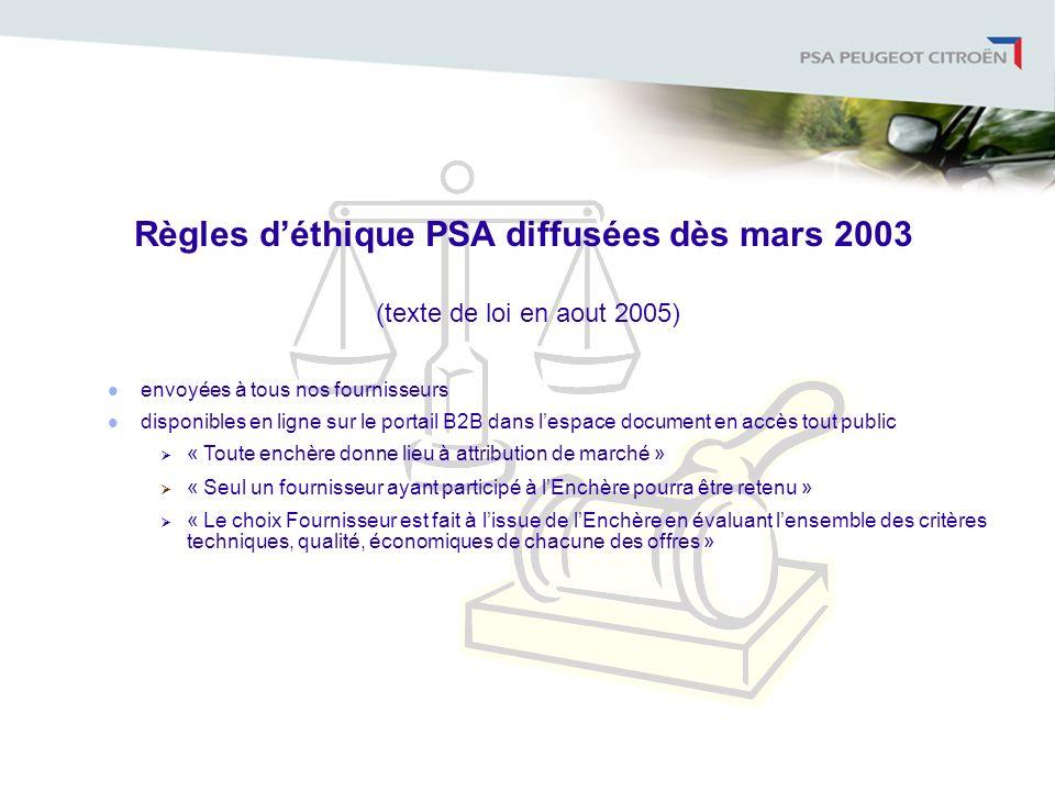 Règles déthique PSA diffusées dès mars 2003 (texte de loi en aout 2005) envoyées à tous nos fournisseurs disponibles en ligne sur le portail B2B dans