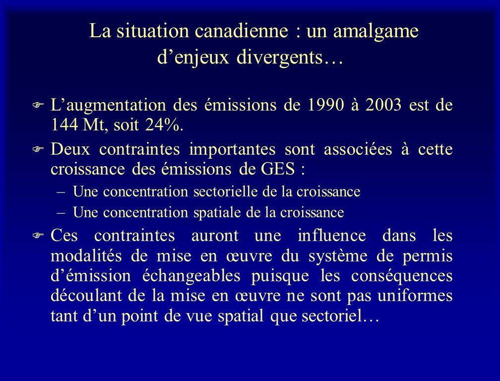 La situation canadienne : un amalgame denjeux divergents… F Laugmentation des émissions de 1990 à 2003 est de 144 Mt, soit 24%. F Deux contraintes imp