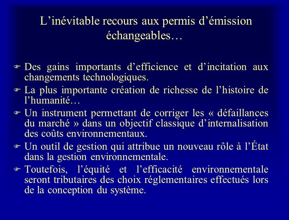 Linévitable recours aux permis démission échangeables… F Des gains importants defficience et dincitation aux changements technologiques.