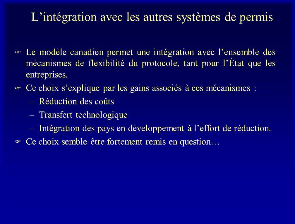 Lintégration avec les autres systèmes de permis F Le modèle canadien permet une intégration avec lensemble des mécanismes de flexibilité du protocole,