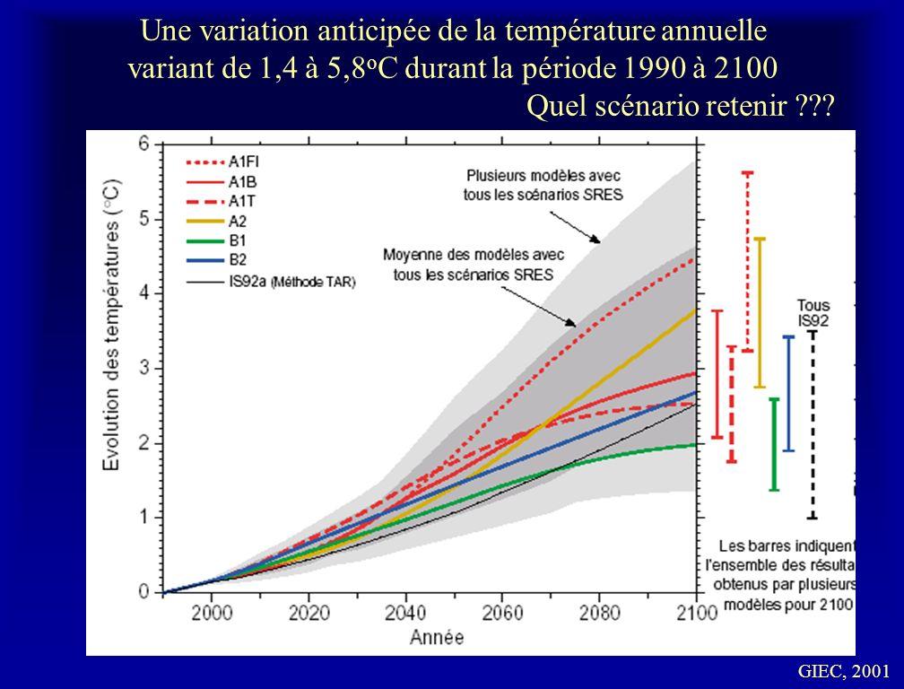 Une variation anticipée de la température annuelle variant de 1,4 à 5,8 o C durant la période 1990 à 2100 Quel scénario retenir ??? GIEC, 2001