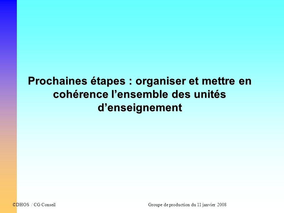 ©DHOS / CG Conseil Groupe de production du 11 janvier 2008 Prochaines étapes : organiser et mettre en cohérence lensemble des unités denseignement