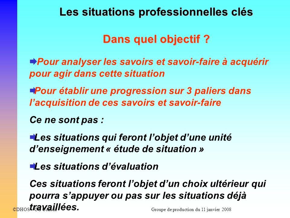 ©DHOS / CG Conseil Groupe de production du 11 janvier 2008 Les situations professionnelles clés Dans quel objectif ? Pour analyser les savoirs et savo