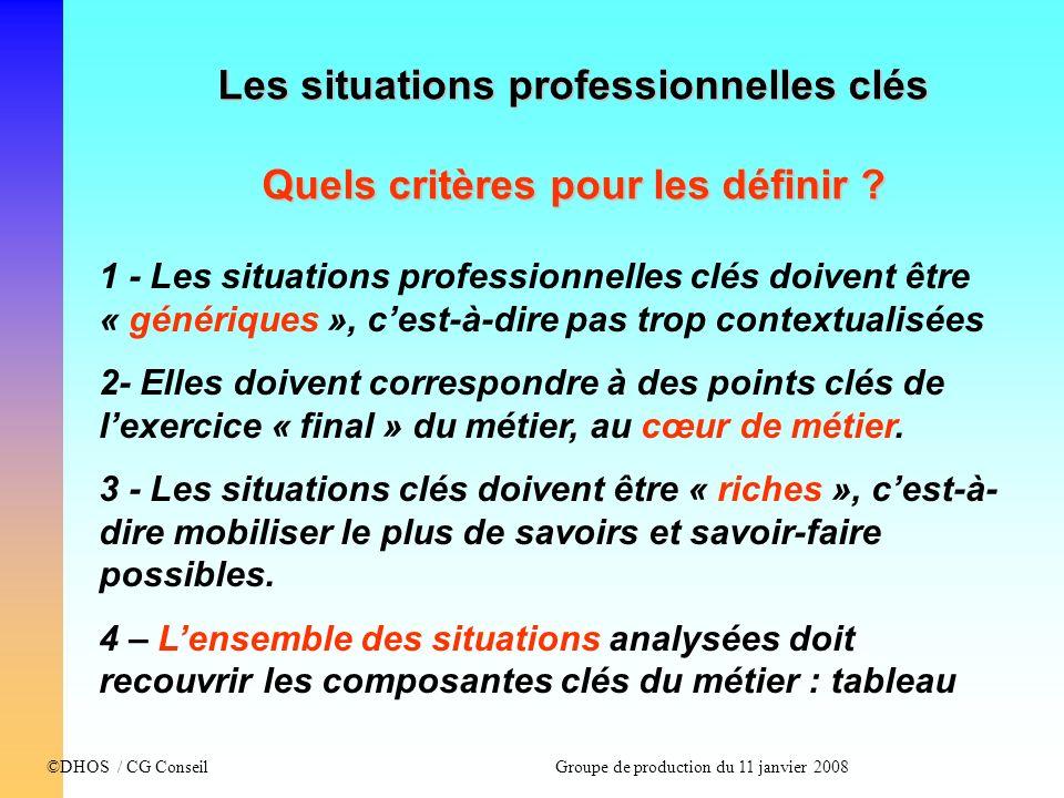 ©DHOS / CG Conseil Groupe de production du 11 janvier 2008 Les situations professionnelles clés Quels critères pour les définir ? 1 - Les situations p