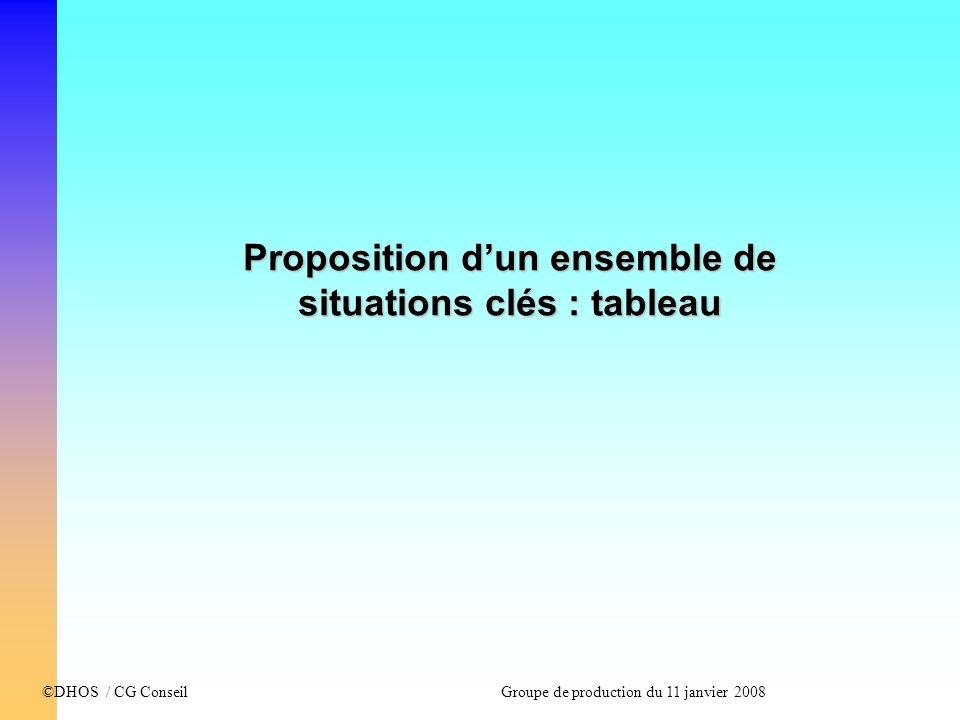 ©DHOS / CG Conseil Groupe de production du 11 janvier 2008 Proposition dun ensemble de situations clés : tableau