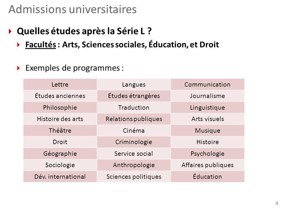 Admissions universitaires Quelles études après la Série L .