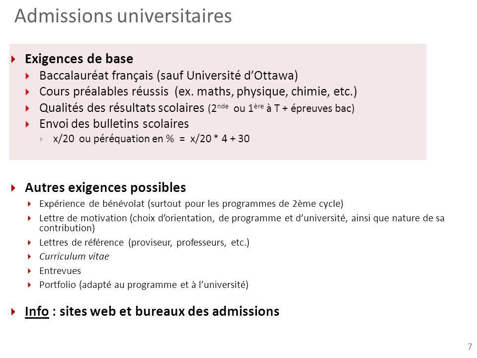 Admissions universitaires Exigences de base Baccalauréat français (sauf Université dOttawa) Cours préalables réussis (ex.