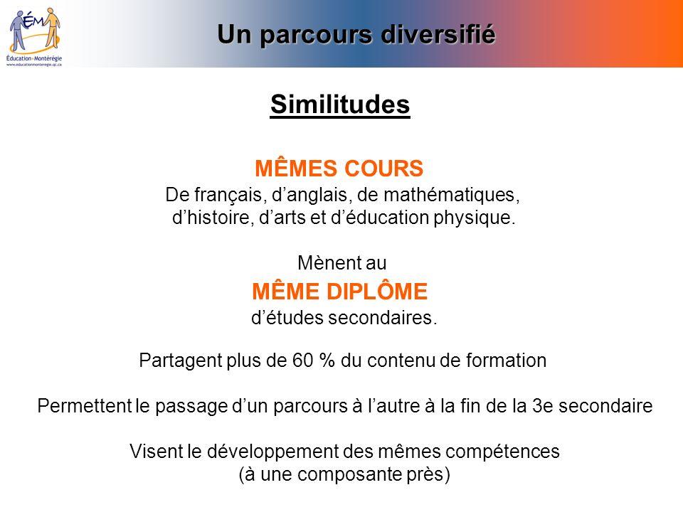 Services des ressources pédagogiques / CSMB / Michel Turcotte / octobre 2006 Cheminement de lélève