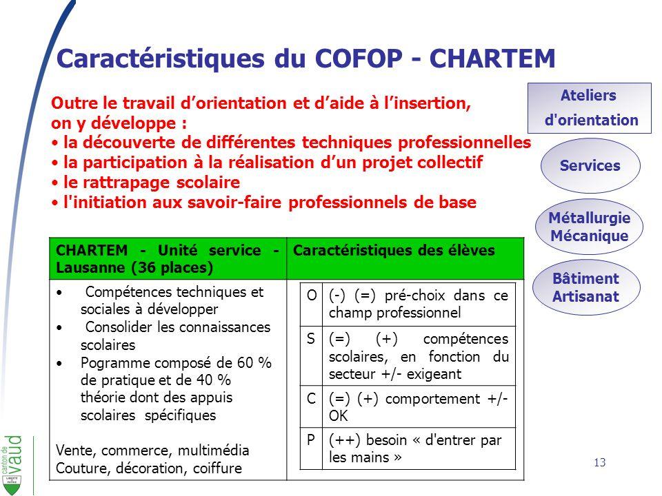 13 Caractéristiques du COFOP - CHARTEM Ateliers d'orientation Bâtiment Artisanat Services Outre le travail dorientation et daide à linsertion, on y dé