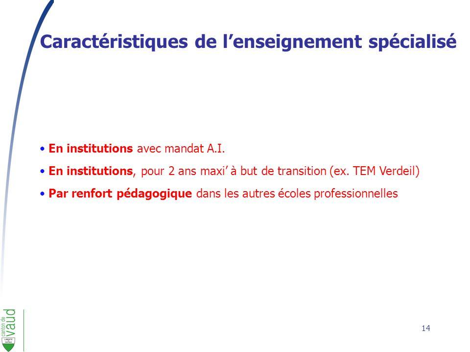 14 Caractéristiques de lenseignement spécialisé En institutions avec mandat A.I. En institutions, pour 2 ans maxi à but de transition (ex. TEM Verdeil