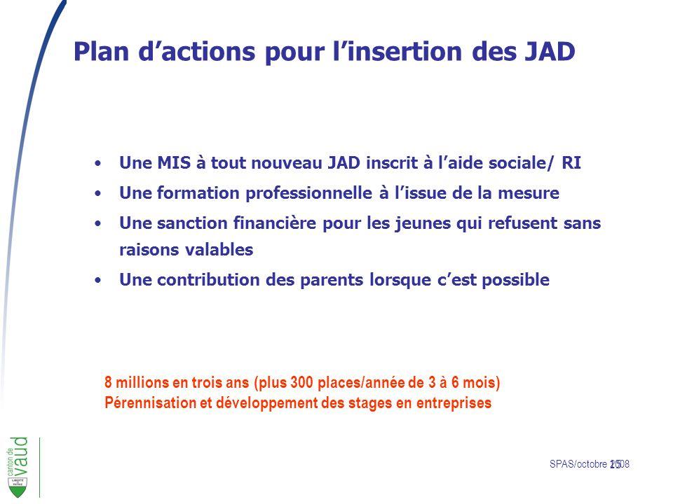 15 Plan dactions pour linsertion des JAD Une MIS à tout nouveau JAD inscrit à laide sociale/ RI Une formation professionnelle à lissue de la mesure Un
