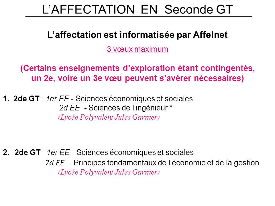 LAFFECTATION EN Seconde GT Laffectation est informatisée par Affelnet 3 vœux maximum (Certains enseignements dexploration étant contingentés, un 2e, v