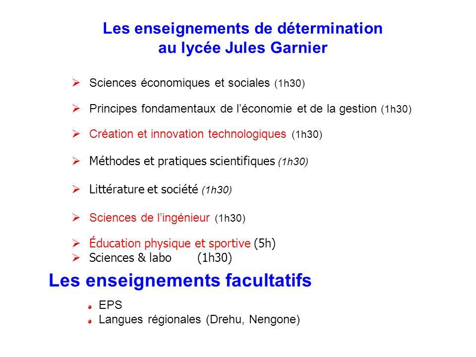 Les enseignements facultatifs Sciences économiques et sociales (1h30) Principes fondamentaux de léconomie et de la gestion (1h30) Création et innovati