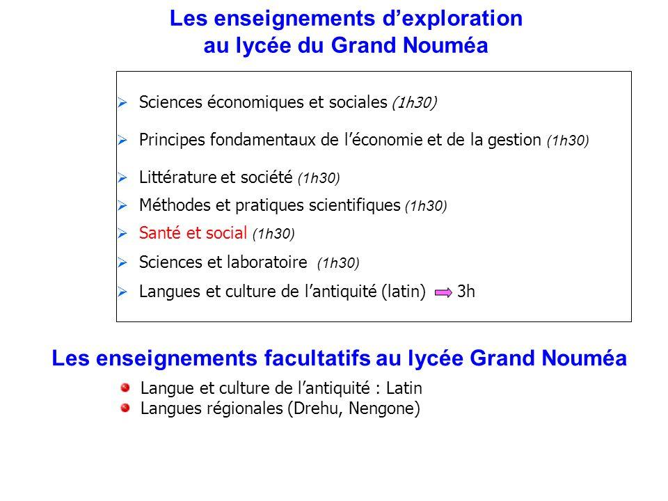 Les enseignements facultatifs au lycée Grand Nouméa Sciences économiques et sociales (1h30) Principes fondamentaux de léconomie et de la gestion (1h30