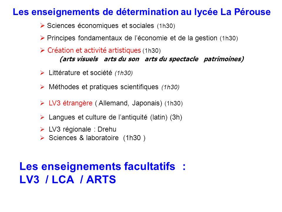 Les enseignements facultatifs : LV3 / LCA / ARTS Sciences économiques et sociales (1h30) Principes fondamentaux de léconomie et de la gestion (1h30) C