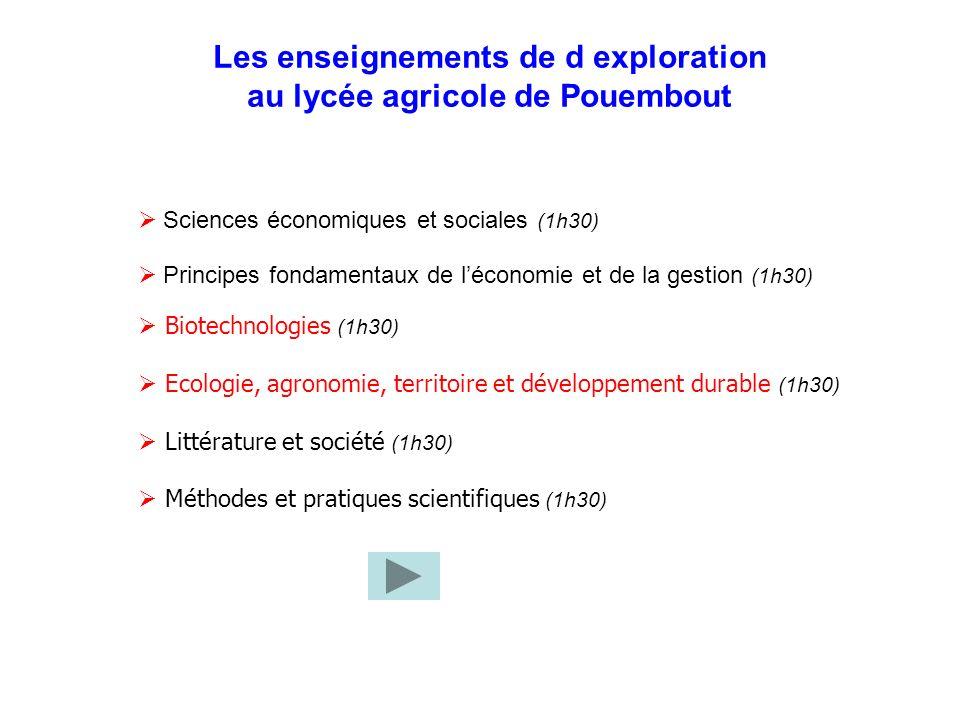 Sciences économiques et sociales (1h30) Principes fondamentaux de léconomie et de la gestion (1h30) Biotechnologies (1h30) Ecologie, agronomie, territ
