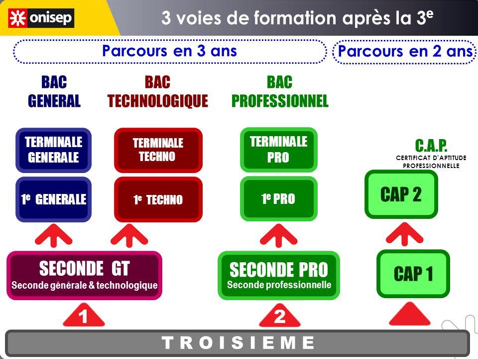 SECONDE PRO Seconde professionnelle T R O I S I E M E SECONDE GT Seconde générale & technologique 1 e PRO TERMINALE PRO CAP 1 CAP 2 12 2 BAC GENERAL B