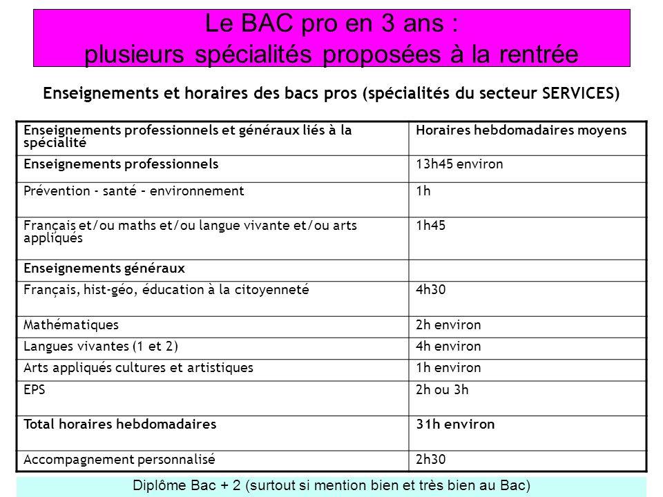 Le BAC pro en 3 ans : plusieurs spécialités proposées à la rentrée Enseignements et horaires des bacs pros (spécialités du secteur SERVICES) Diplôme B