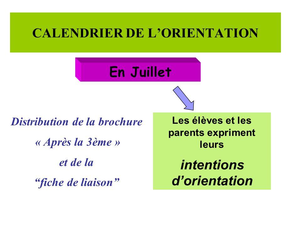 CALENDRIER DE LORIENTATION En Juillet Distribution de la brochure « Après la 3ème » et de la fiche de liaison Les élèves et les parents expriment leur