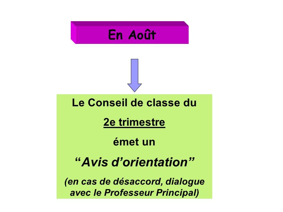 En Août Le Conseil de classe du 2e trimestre émet un Avis dorientation (en cas de désaccord, dialogue avec le Professeur Principal)