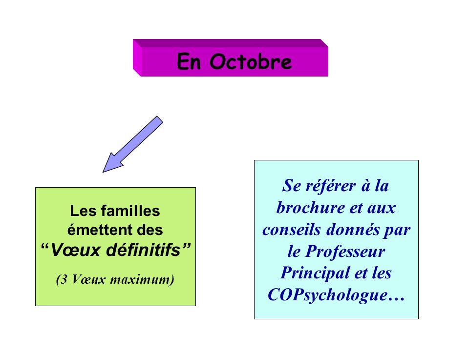 En Octobre Les familles émettent desVœux définitifs (3 Vœux maximum) Se référer à la brochure et aux conseils donnés par le Professeur Principal et le