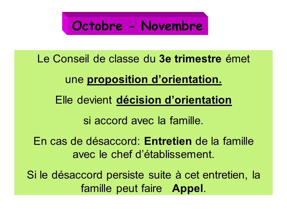 Octobre - Novembre Le Conseil de classe du 3e trimestre émet une proposition dorientation. Elle devient décision dorientation si accord avec la famill
