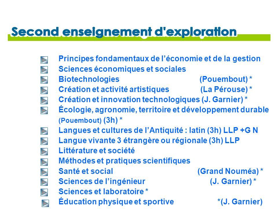 Principes fondamentaux de léconomie et de la gestion Sciences économiques et sociales Biotechnologies (Pouembout) * Création et activité artistiques (