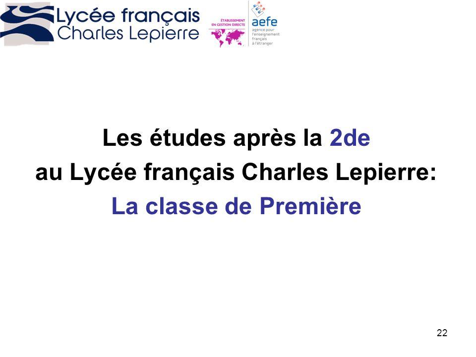 22 Les études après la 2de au Lycée français Charles Lepierre: La classe de Première