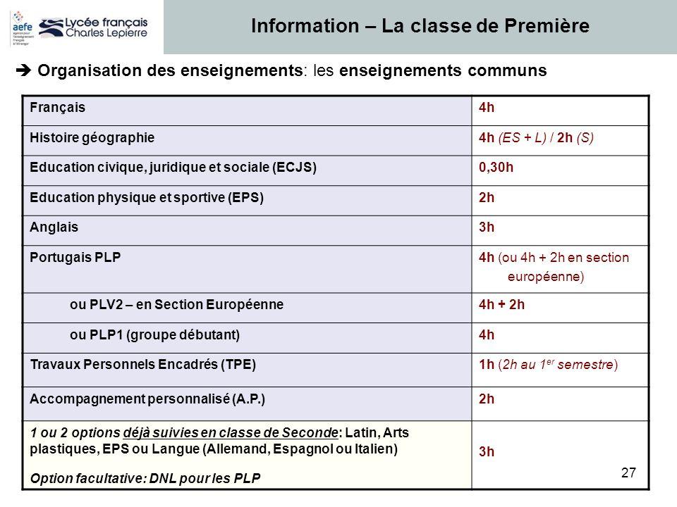 27 Français4h Histoire géographie4h (ES + L) / 2h (S) Education civique, juridique et sociale (ECJS)0,30h Education physique et sportive (EPS)2h Angla