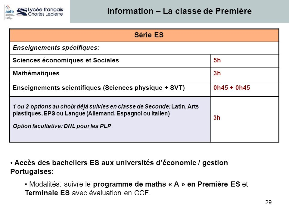 29 Série ES Enseignements spécifiques: Sciences économiques et Sociales5h Mathématiques3h Enseignements scientifiques (Sciences physique + SVT)0h45 +