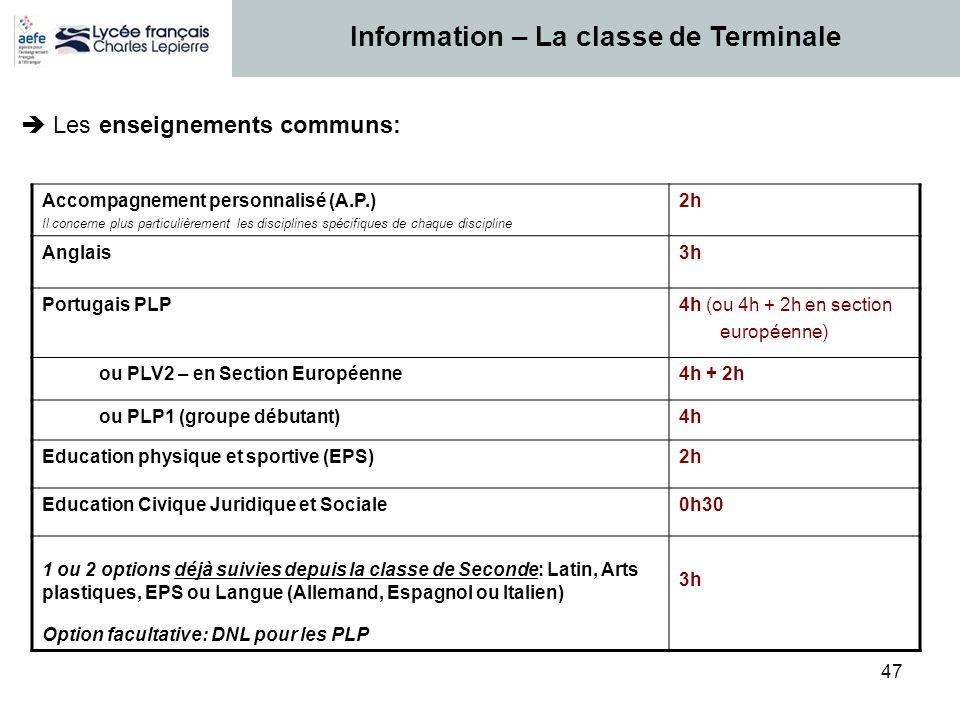 47 Accompagnement personnalisé (A.P.) Il concerne plus particulièrement les disciplines spécifiques de chaque discipline 2h Anglais3h Portugais PLP4h